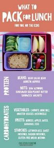 Kids Lunch Ideas - 300 Bento Box Recipes - RecipePin.com