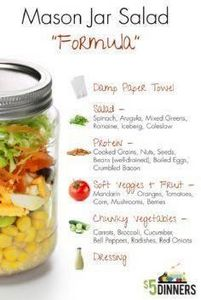 My favorite Mason Jar Salad