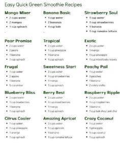 Easy green smoothie recipes - 125 Freezer Smoothie Pack Recipes - RecipePin.com
