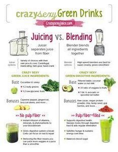 What's the difference between smoo - 275 Healthy Smoothie Recipes - RecipePin.com