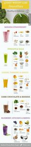 Healthy green smoothies for weight - 275 Healthy Smoothie Recipes - RecipePin.com
