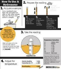 How To Use A Hydrometer - 300 Homebrewing Recipes to Brew at Home - RecipePin.com