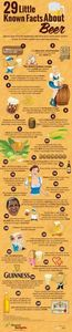 29 Interesting Facts of Beer #Info - 300 Homebrewing Recipes to Brew at Home - RecipePin.com