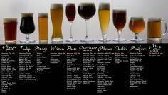 What beer goes in what glass? - 300 Homebrewing Recipes to Brew at Home - RecipePin.com