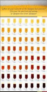 The Belgian Beer Colour Spectrum b - 300 Homebrewing Recipes to Brew at Home - RecipePin.com