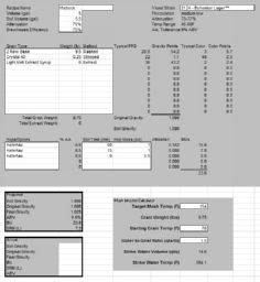 Great free spreadsheet-based homeb - 300 Homebrewing Recipes to Brew at Home - RecipePin.com