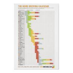 Homebrewing calendar - 300 Homebrewing Recipes to Brew at Home - RecipePin.com