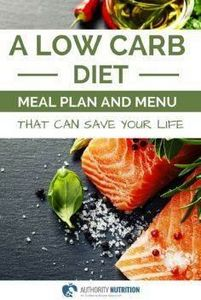 This is a detailed meal plan for a - 300 Low Carb Recipes - RecipePin.com