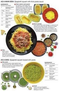 Behind the Bites: Italian Style Sp - 275 Spaghetti Squash Recipes - RecipePin.com