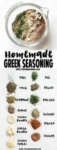 Homemade Greek Seasoning- SO DELIC - 285 Appetizing Wheat Belly Recipes - RecipePin.com
