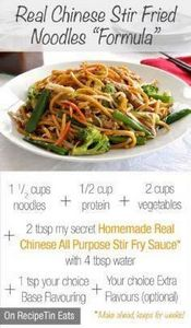 Guide to make your own stir fried  - 60 Wok Recipes - Popular Stir-Fry and Wok Recipes - RecipePin.com